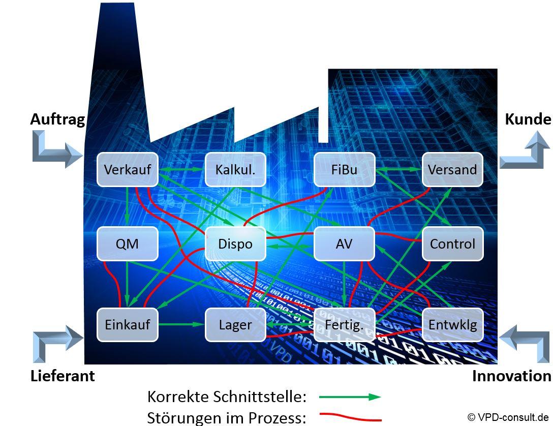 Excel-Profi, Excel-Tools, Graphitierung, Variantengenerator, Modellierung, Stammdaten, Stammdatenpflege, Excel-Spezialist